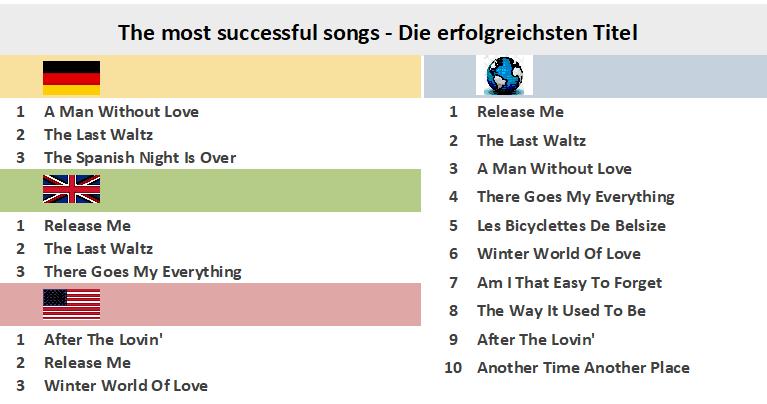 erfolgreichste single in deutschland)